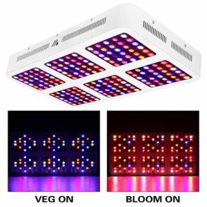 MORSEN Review - Reflector Series 1800W (Full Spectrum) - LED Grow Light Review